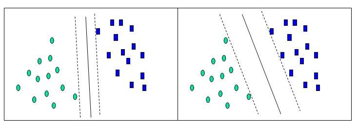 support vector machine based model Bioinformatics 2017 aug 1533(16):2496-2503 doi: 101093/bioinformatics/ btx222 svmqa: support-vector-machine-based protein single-model quality.